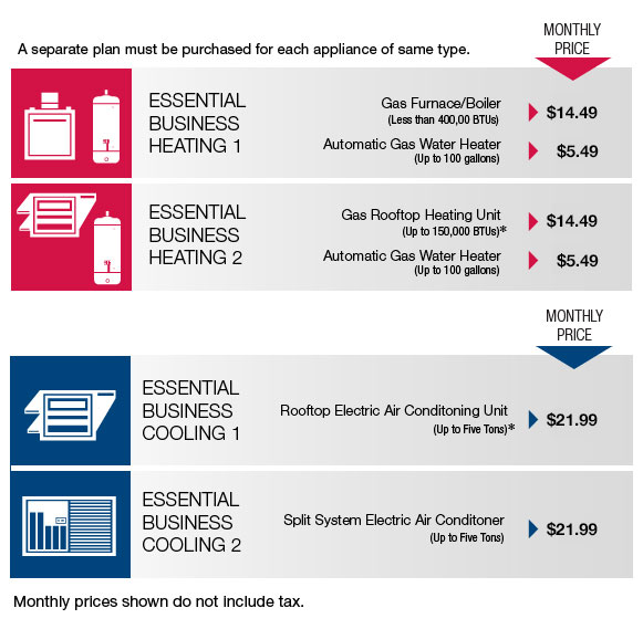 Infographic displaying pricing information for Worryfree Heating and Cooling plans for businesses