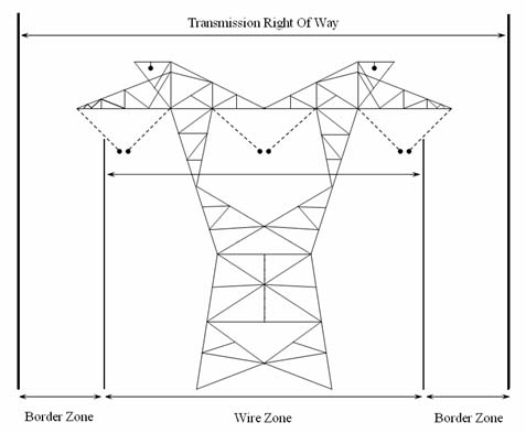 Diagram of transmission power lines and utility tower